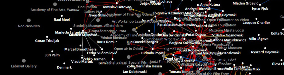 Revisiting Heritage Conference in Warsaw